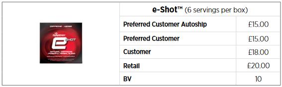 Price of Eshots