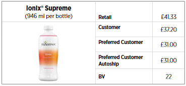Price of Ionix Supreme