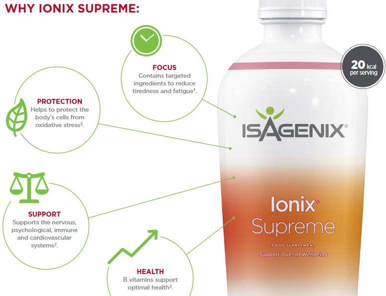 Why Ionix Supreme