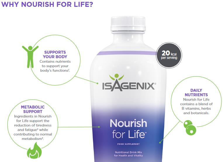 Why Isagenix Nourish for Life