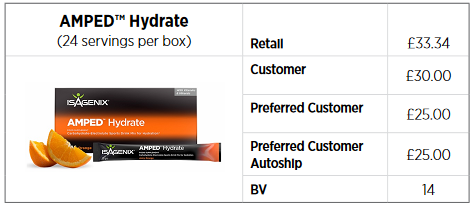 AMPED Hydrate Prices