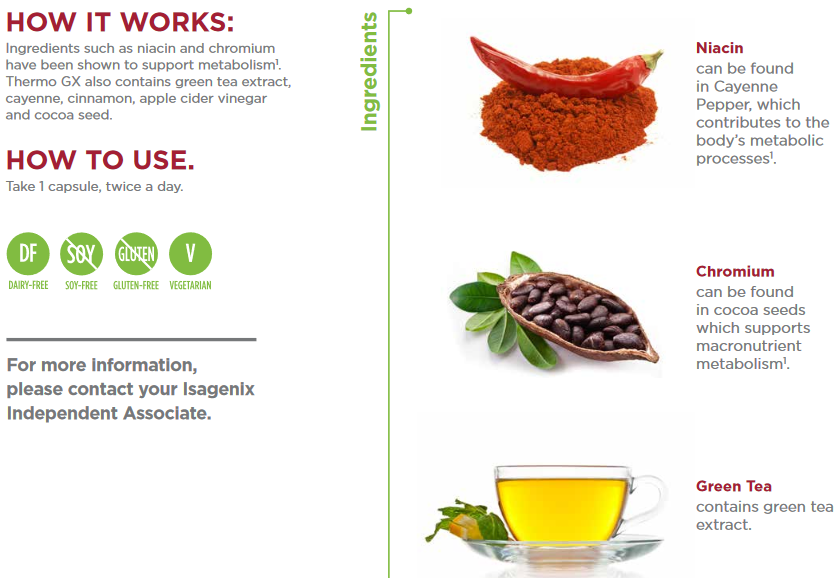 How Isagenix Thermo GX Works