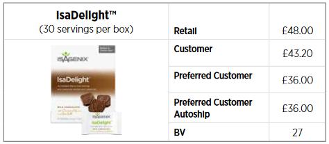 Price of IsaDelight Chocolates