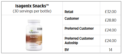 What is the Price of Isagenix Snacks