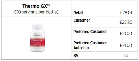 Thermo GX Price