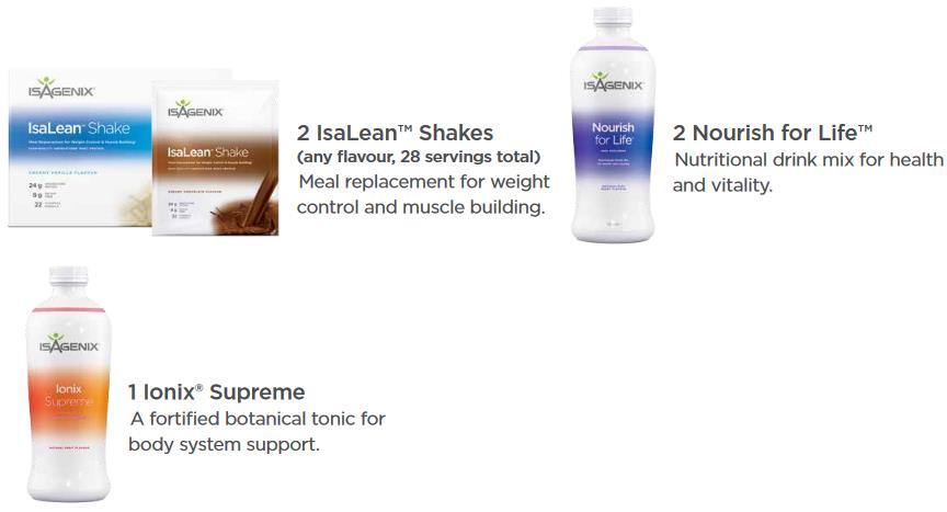 Whats in the Shake and Nourish Pack