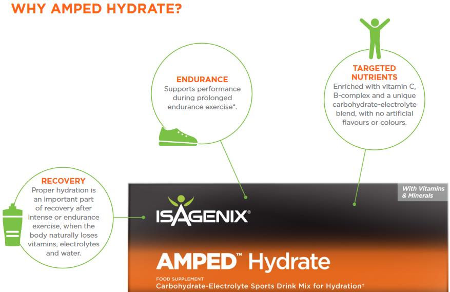 Why Buy AMPED Hydrate