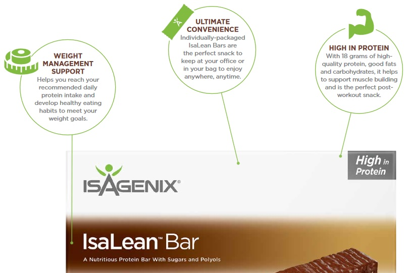Benefits of Isagenix Bars