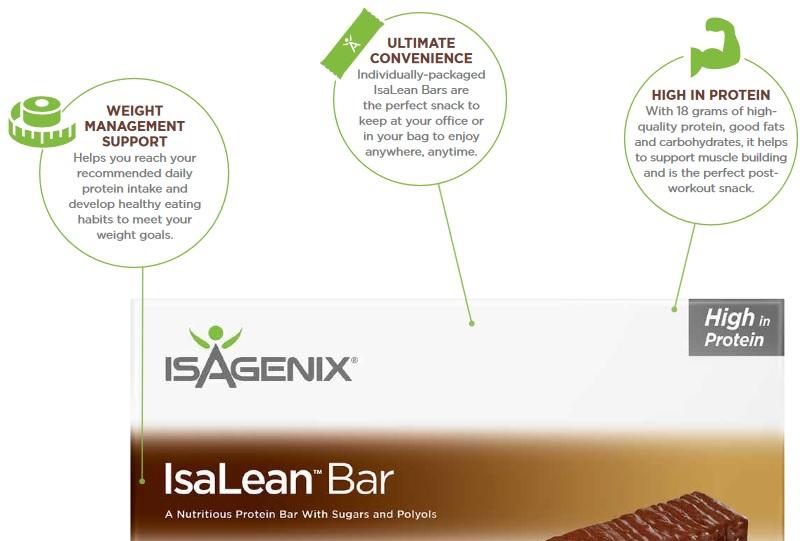 Benefits of Isagenix Bars
