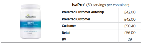 Price of IsaPro